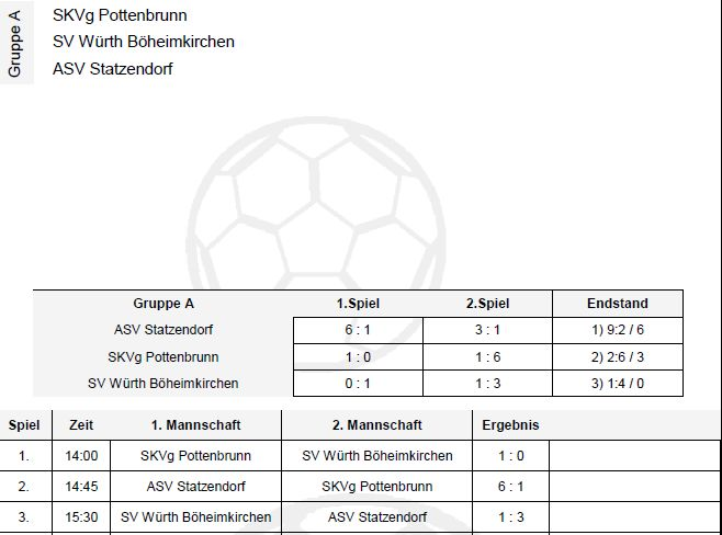 2017-06-13-Fussball-U12