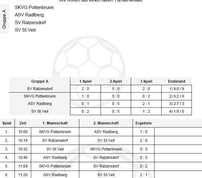 2017-06-13-Fussball-U7