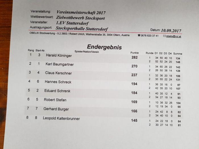 2017-09-Stocksport2